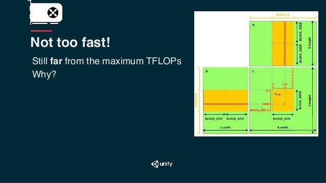 Trip down the GPU lane with Machine Learning