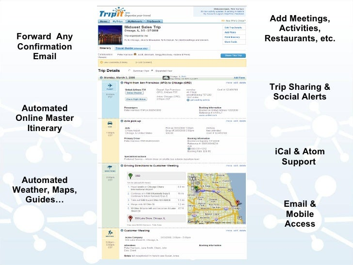 Forward  Any Confirmation Email Automated Online Master Itinerary Automated Weather, Maps, Guides… Trip Sharing & Social A...