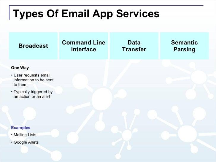 Types Of Email App Services Command Line Interface Data Transfer Semantic Parsing Broadcast <ul><li>One Way </li></ul><ul>...