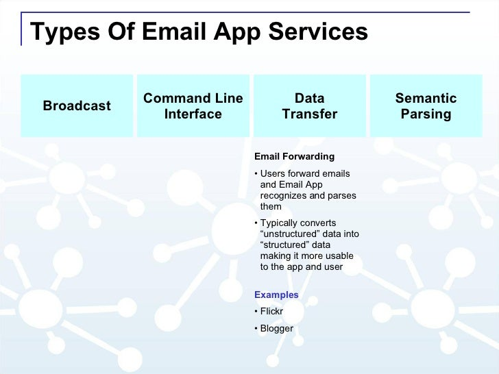 Types Of Email App Services Command Line Interface Data Transfer Semantic Parsing <ul><li>Email Forwarding </li></ul><ul><...