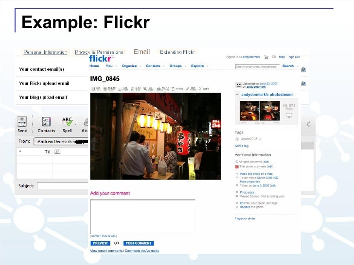 Example: Flickr