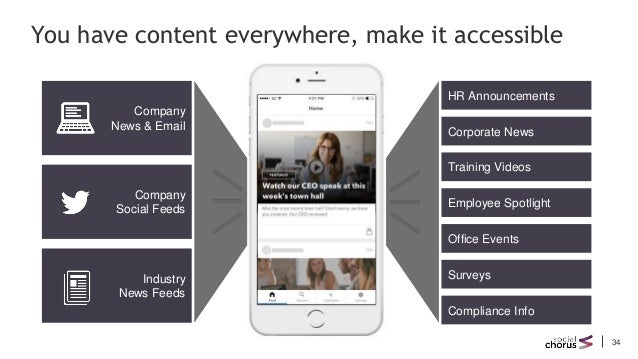 Take A Trip With Employee Advocacy How Tripit Relies On
