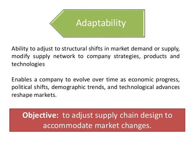 174992 the triple a supply chain Start studying oscm ch 1 learn the central idea of supply chain management is to apply a total system approach to sustainability and the triple bottom.