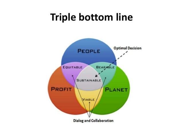 triple bottom line essay