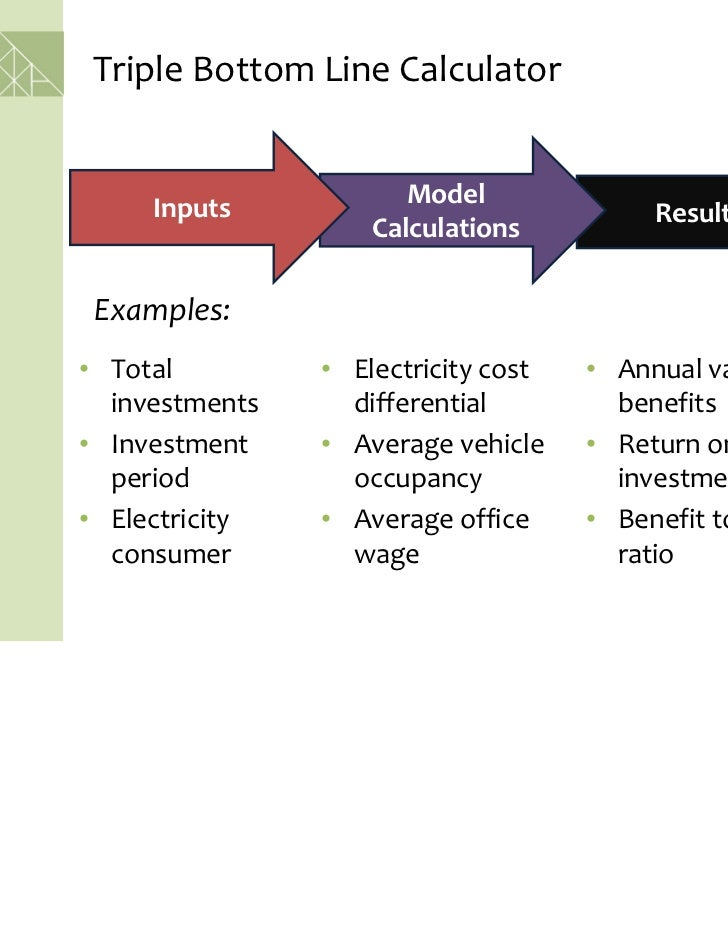 Economic efficiency examples