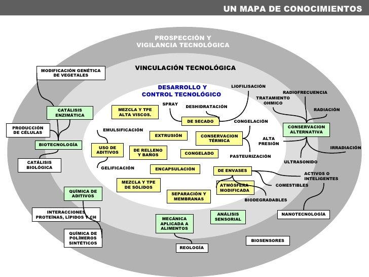 DE RELLENO Y BAÑOS USO DE ADITIVOS MEZCLA Y TPE DE SÓLIDOS MEZCLA Y TPE ALTA VISCOS. EXTRUSIÓN SEPARACIÓN Y MEMBRANAS DE S...