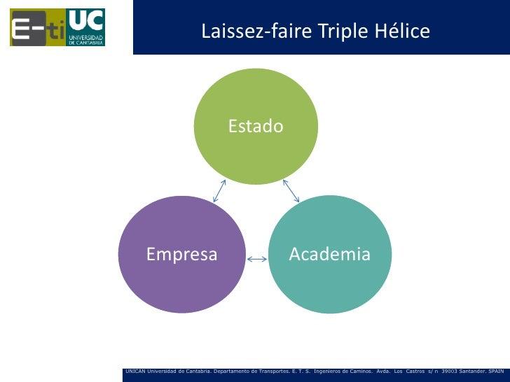 Laissez-faire Triple Hélice                                     Estado       Empresa                                      ...