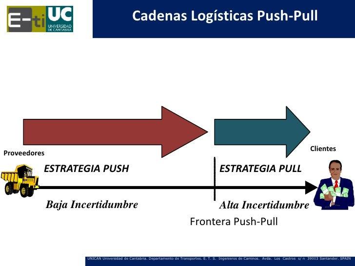 Cadenas Logísticas Push-Pull                                                                                              ...