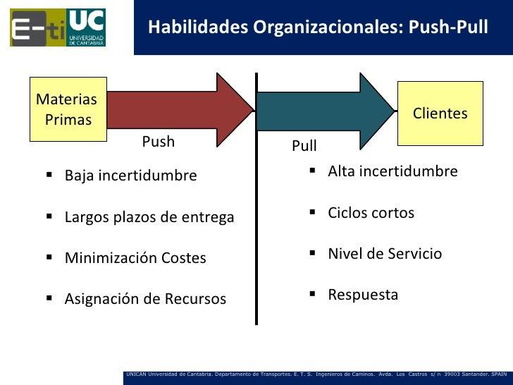 Habilidades Organizacionales: Push-PullMaterias Primas                                                                    ...