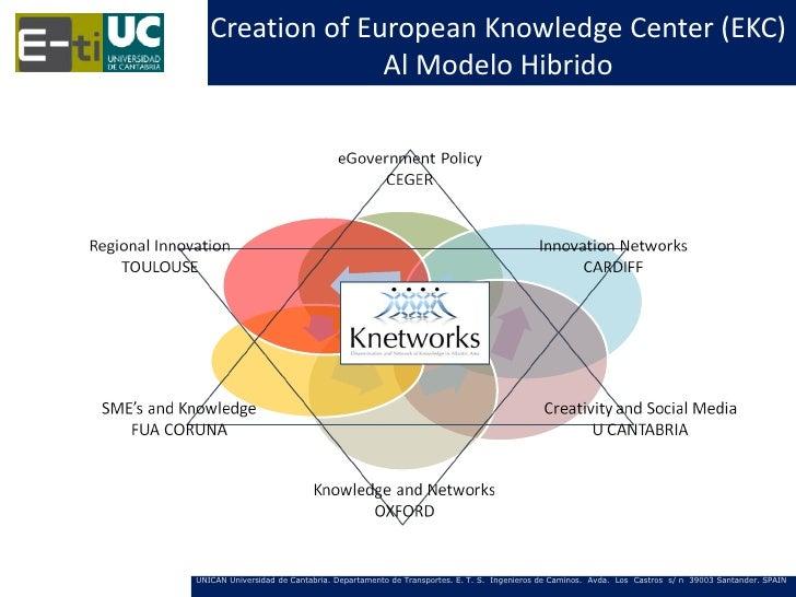 Creation of European Knowledge Center (EKC)                 Al Modelo HibridoUNICAN Universidad de Cantabria. Departamento...