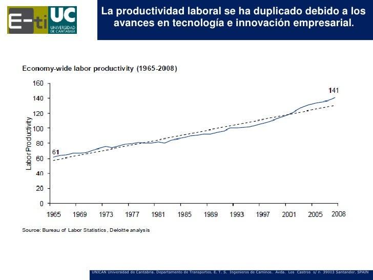 La productividad laboral se ha duplicado debido a los      avances en tecnología e innovación empresarial.UNICAN Universid...