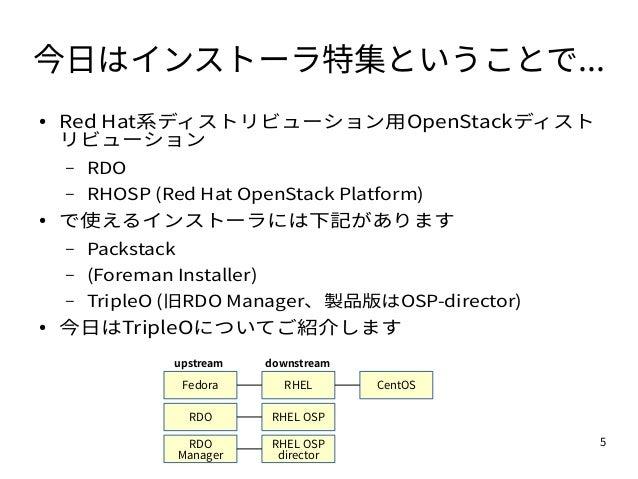 5 今日はインストーラ特集ということで... ● Red Hat系ディストリビューション用OpenStackディスト リビューション – RDO – RHOSP (Red Hat OpenStack Platform) ● で使えるインストーラ...