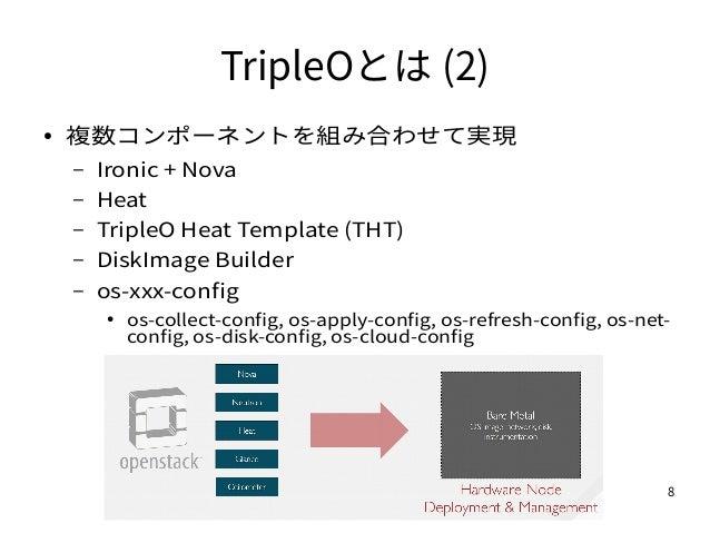 8 TripleOとは (2) ● 複数コンポーネントを組み合わせて実現 – Ironic + Nova – Heat – TripleO Heat Template (THT) – DiskImage Builder – os-xxx-con...