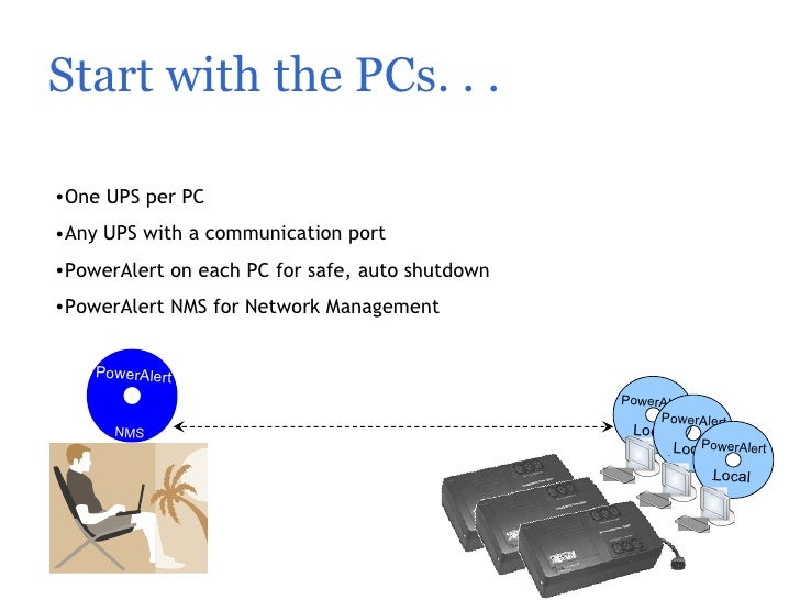 Tripp Lite Power Alert Vs Apc Power Monitoring