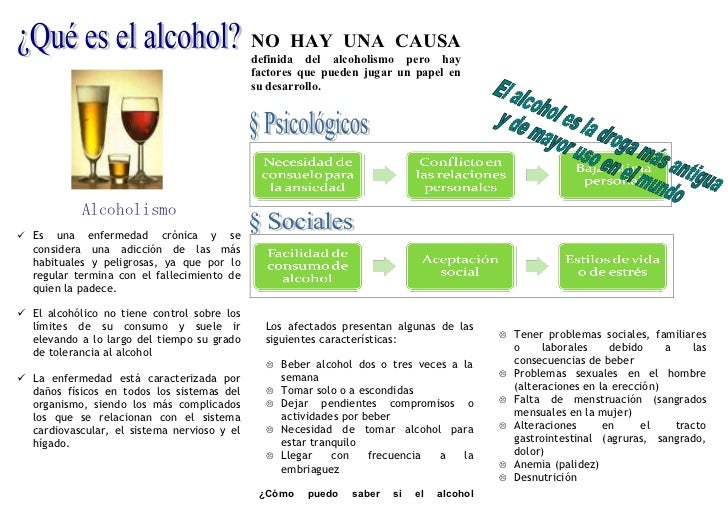 alcoholism feature article Alcoholism and  this article presents an overview of the common  according to the dsm–iv, the essential feature of all these alcohol.