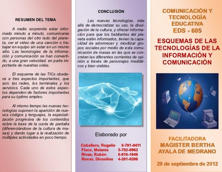 CONCLUSIÓN                       COMUNICACIÓN Y       RESUMEN DEL TEMA                        Las nuevas tecnologías, más ...