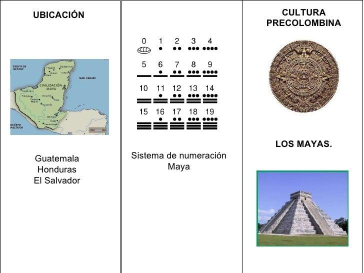 Triptico natan ana diego y debra los mayas for Cultura maya ubicacion