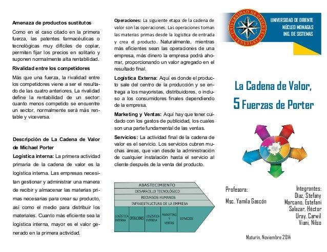 UNIVERSIDAD DE ORIENTE  NÚCLEO MONAGAS  ING. DE SISTEMAS  Integrantes:  Díaz, Stefany  Marcano, Estefani  Salazar, Héctor ...