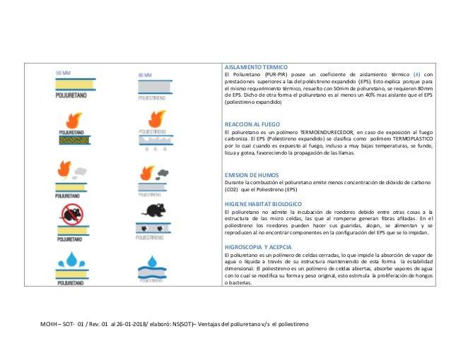 MCHH – SOT- 01 / Rev. 01 al 26-01-2018/ elaboró: NS(SOT)– Ventajas del poliuretano v/s el poliestireno AISLAMIENTO TERMICO...