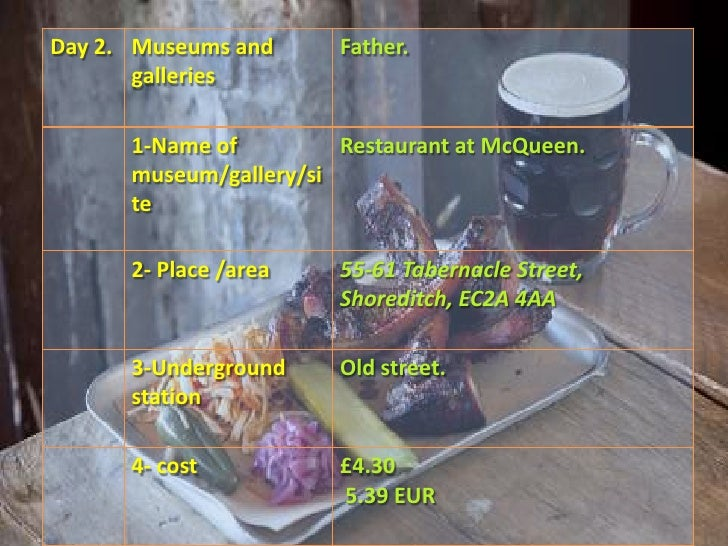 Day   Museums and         Son.1.    galleries      1-Name of        Shakespeares Globe      museum/gallery/s      ite     ...