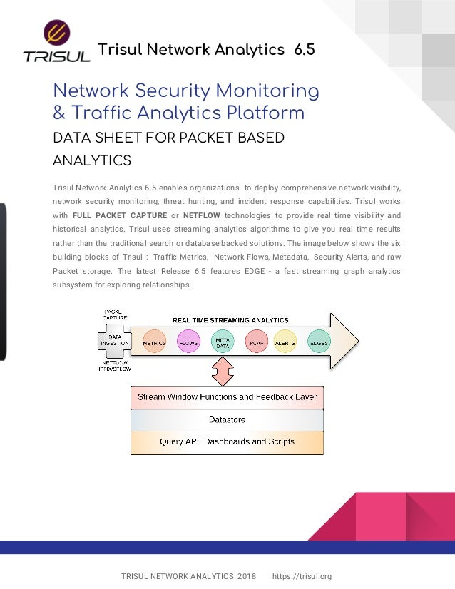 Trisul Network Analytics 6.5  Network Security Monitoring  & Traffic Analytics Platform  DATA SHEET FOR PACKET BASED  AN...