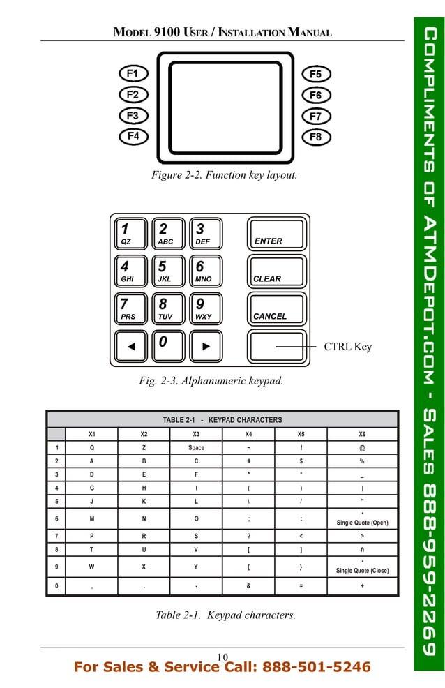 10 MODEL 9100 USER / INSTALLATION MANUAL 1 2 3 4 5 6 7 8 9 0 ENTER CLEAR CANCEL QZ ABC DEF GHI JKL MNO PRS TUV WXY CTRL Ke...