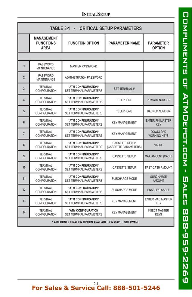21 INITIALSETUP SRETEMARAPPUTESLACITIRC-1-3ELBAT TNEMEGANAM SNOITCNUF AERA NOITPONOITCNUF EMANRETEMARAP RETEMARAP NOITPO 1...
