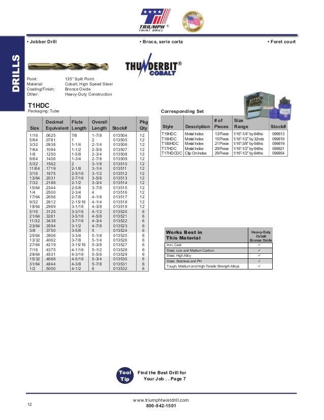 035329 TRINADO TRINADO Heavy Duty 135 Split Point HSS