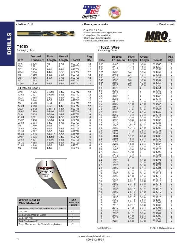 6//Each Triumph Heavy Duty 135 Split Point HSS Black 044423