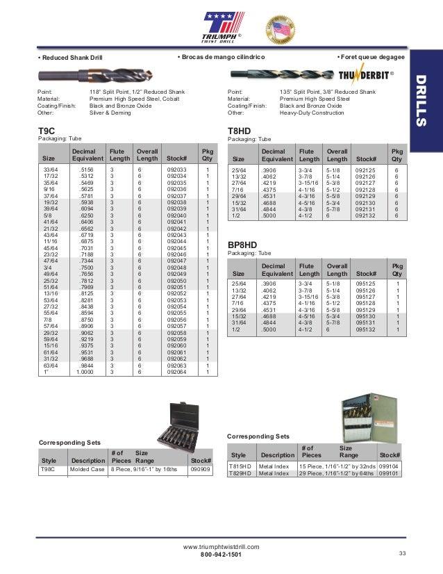Triumph General Purpose 118 Conventional HSS 012012 12//Each