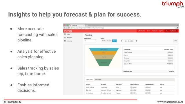© TriumphCRM www.triumphcrm.com Insights to help you forecast & plan for success. ● More accurate forecasting with sales p...