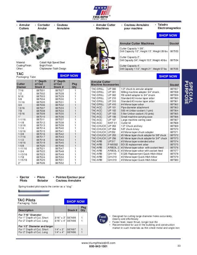 Black Oxide Finish 12-Pack Triumph Twist Drill Co 011207 7//64 Diameter T1B High Speed Steel Drill