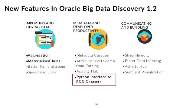 Using Oracle Big Data Discovey as a Data Scientist's Toolkit