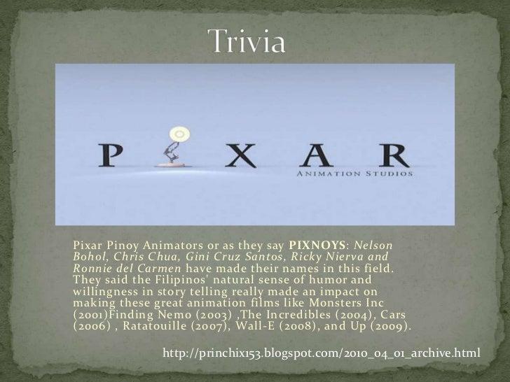 Trivia<br />Pixar Pinoy Animators or as they say PIXNOYS: Nelson Bohol,Chris Chua, Gini Cruz Santos, Ricky Nierva and Ron...