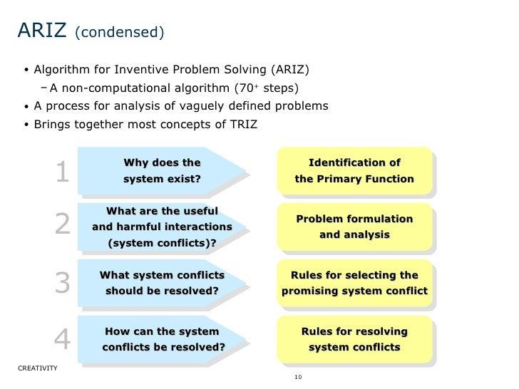 ARIZ  (condensed) <ul><ul><li>Algorithm for Inventive Problem Solving (ARIZ) </li></ul></ul><ul><ul><ul><li>A non-computat...