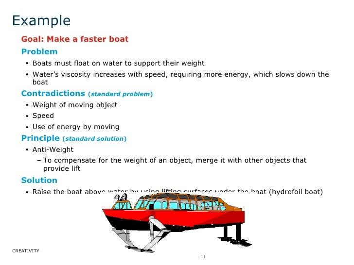Example <ul><li>Goal: Make a faster boat </li></ul><ul><li>Problem </li></ul><ul><ul><li>Boats must float on water to supp...