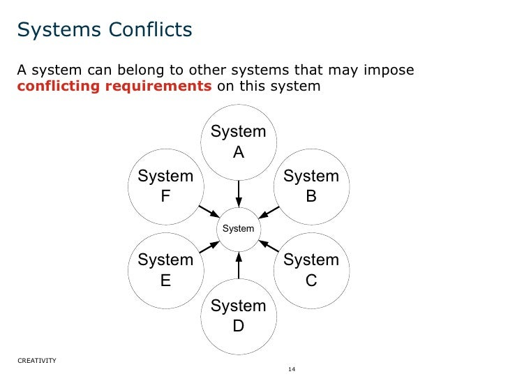 Systems Conflicts <ul><li>A system can belong to other systems that may impose  conflicting requirements  on this system <...