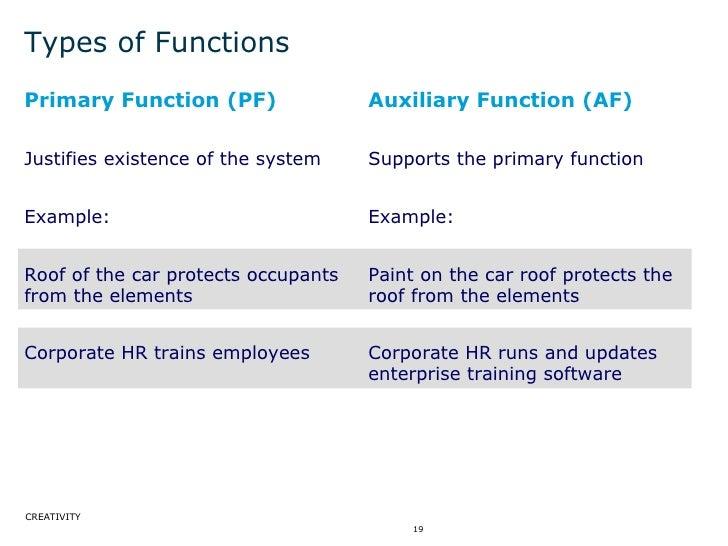 Types of Functions <ul><li>Primary Function (PF) </li></ul><ul><li>Justifies existence of the system </li></ul><ul><li>Exa...