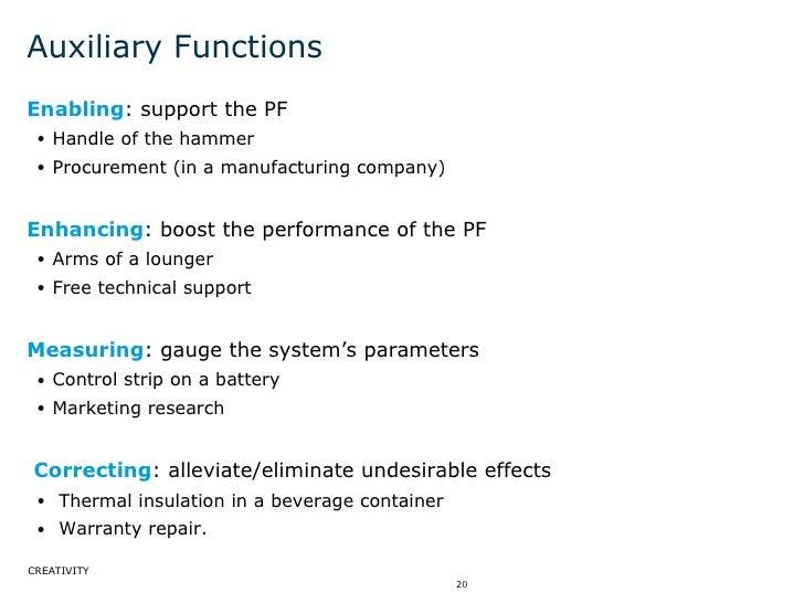 Auxiliary Functions <ul><li>Enabling : support the PF </li></ul><ul><ul><li>Handle of the hammer </li></ul></ul><ul><ul><l...