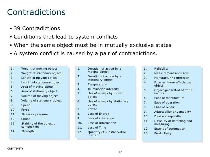 Contradictions <ul><ul><li>39 Contradictions </li></ul></ul><ul><ul><li>Conditions that lead to system conflicts </li></ul...