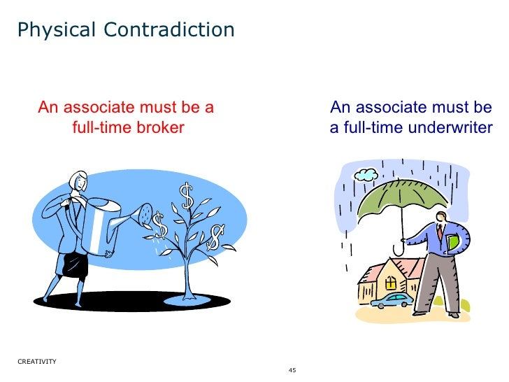Physical Contradiction An associate must be a full-time underwriter An associate must be a  full-time broker