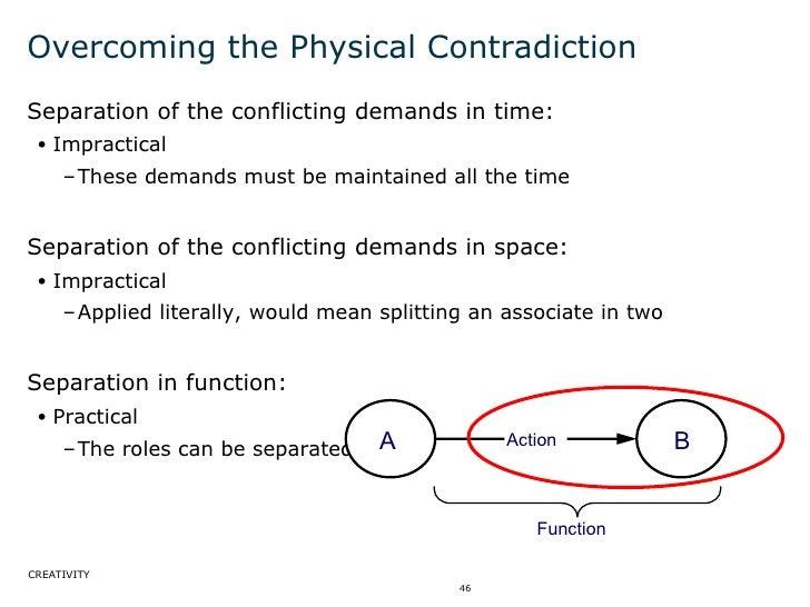 Overcoming the Physical Contradiction <ul><li>Separation of the conflicting demands in time: </li></ul><ul><ul><li>Impract...