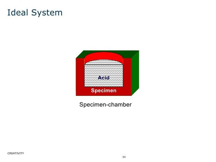 Ideal System Specimen Acid Specimen-chamber