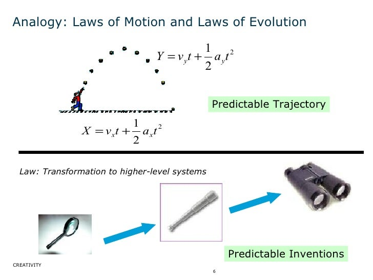 Analogy: Laws of Motion and Laws of Evolution Predictable Trajectory Predictable Inventions Law: Transformation to higher-...