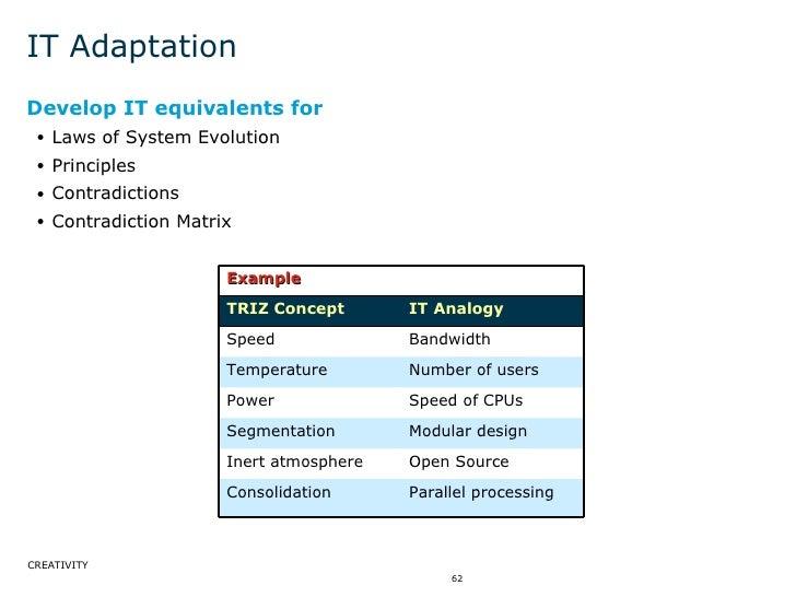 IT Adaptation <ul><li>Develop IT equivalents for </li></ul><ul><ul><li>Laws of System Evolution </li></ul></ul><ul><ul><li...