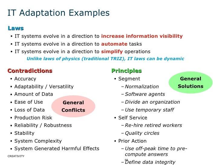 IT Adaptation Examples <ul><li>Contradictions </li></ul><ul><ul><li>Accuracy </li></ul></ul><ul><ul><li>Adaptability / Ver...