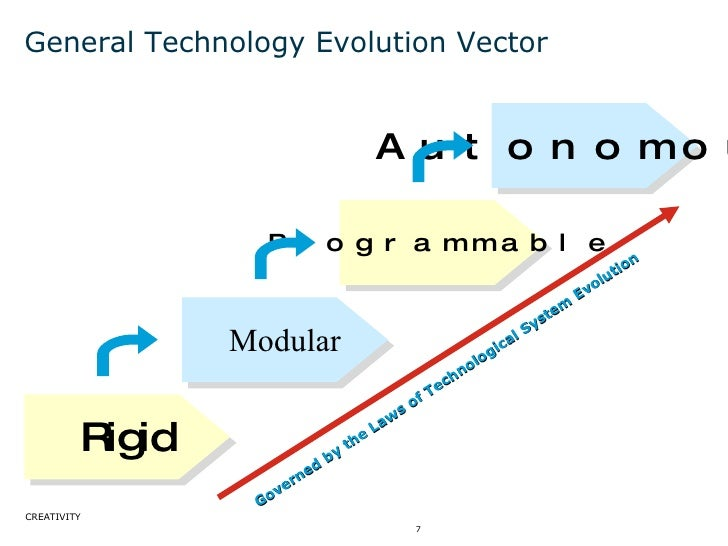 General Technology Evolution Vector Rigid Modular Programmable Autonomous Governed by the Laws of Technological System Evo...