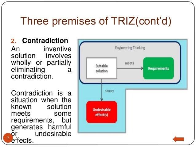 introduction to triz tips. Black Bedroom Furniture Sets. Home Design Ideas