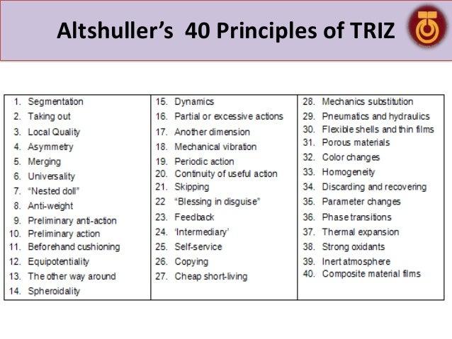 40 inventive principles of triz The 40 triz principles are abstract inventive principles identified by russian scientist genrich altshuller as the principles behind all of the past inventions.