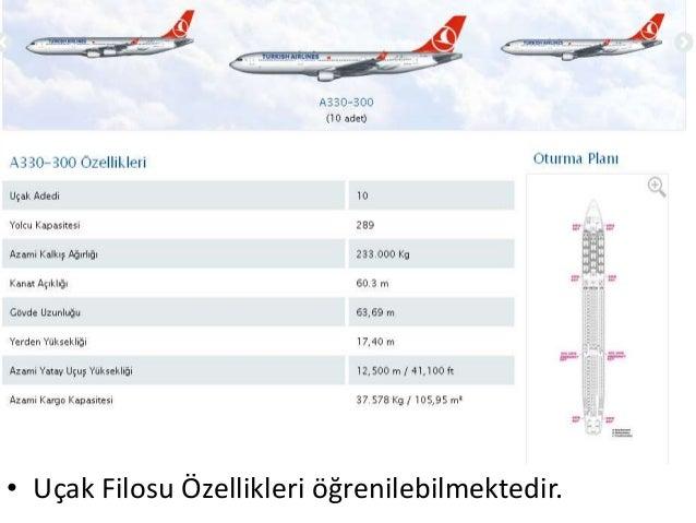 • Uçak Filosu Özellikleri öğrenilebilmektedir.